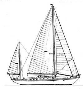 The fore and aft rig – Good Old Boat