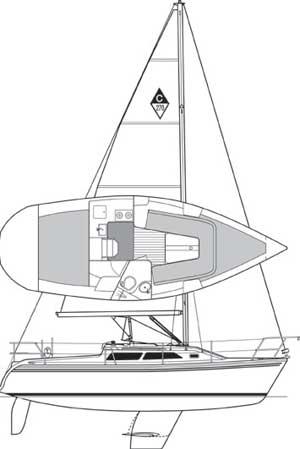 Catalina Yachts – Good Old Boat