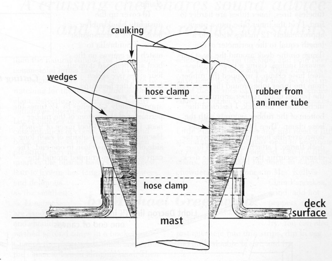 mast wedge diagram