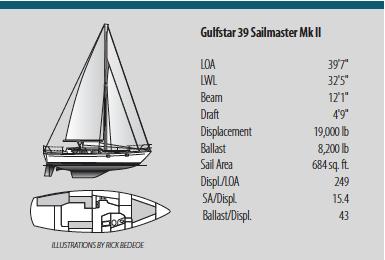 Gulfstar 39 specs