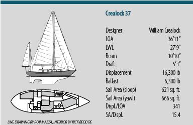 Crealock 37 illustration