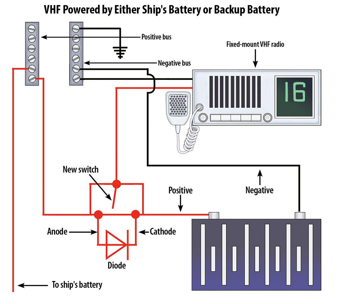 battery powered vhf diagram