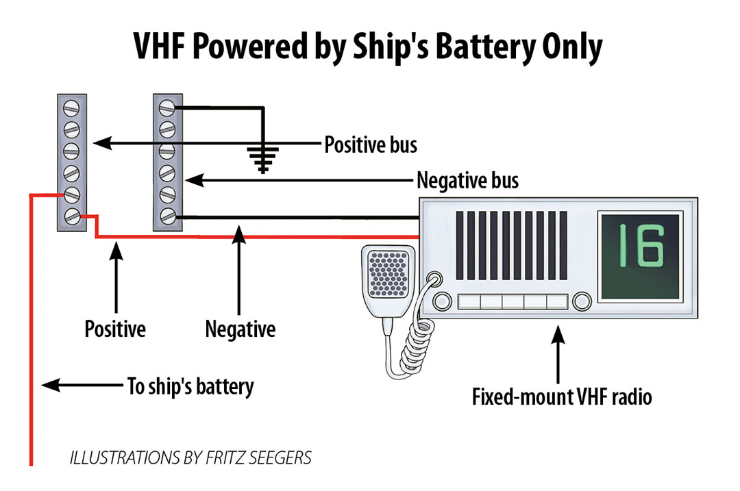 vhf powered by ship battery